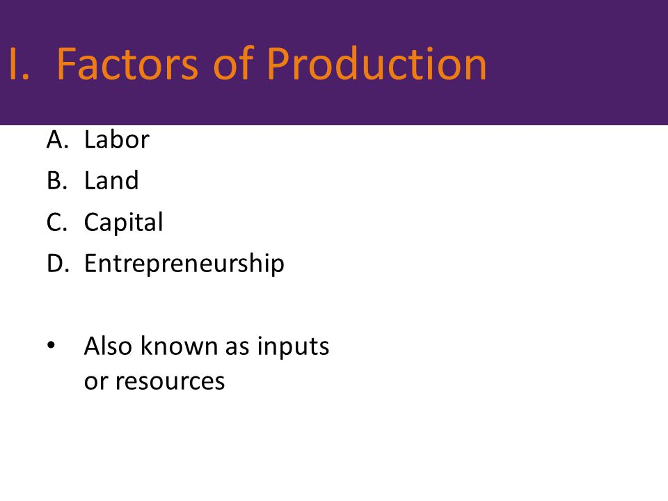 I. Factors of Production A.Labor B.Land C.Capital D.Entrepreneurship Also known as inputs or resources