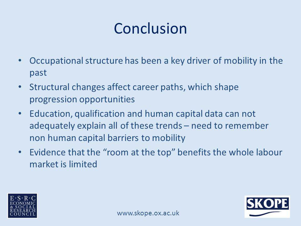 www.skope.ox.ac.uk Conclusion Occupational structure has been a key driver of mobility in the past Structural changes affect career paths, which shape progression opportunities Education, qualification and human capital data can not adequately explain all of these trends – need to remember non human capital barriers to mobility Evidence that the room at the top benefits the whole labour market is limited