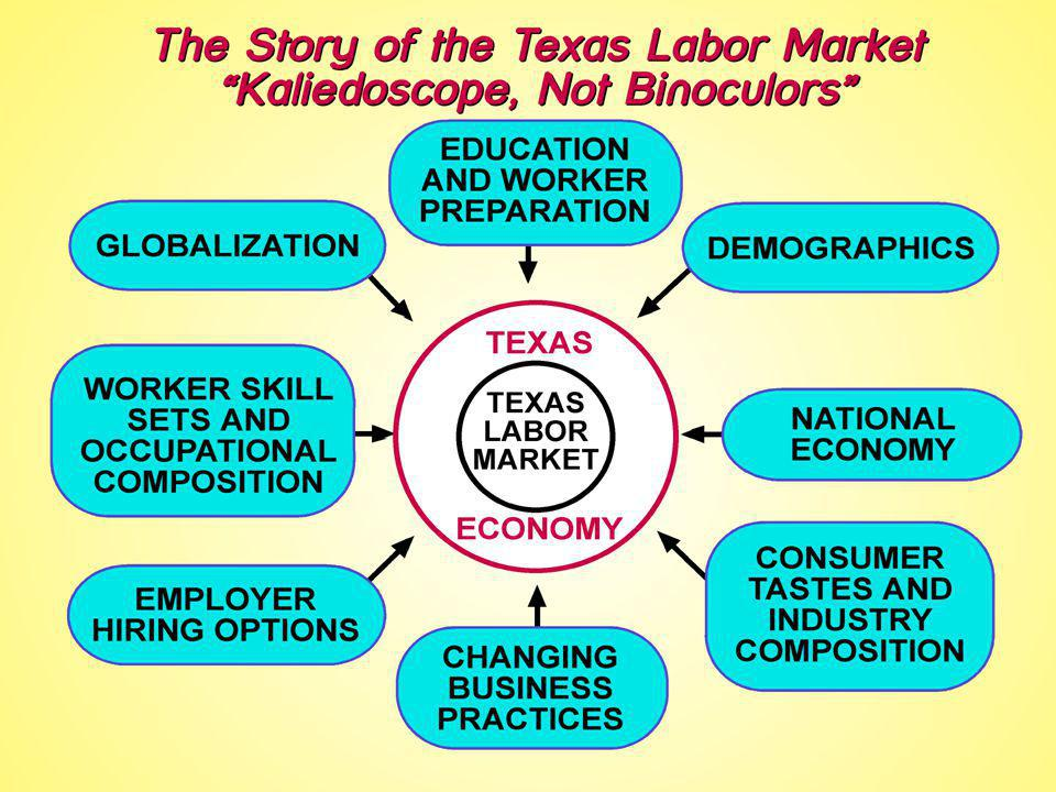 Texas Employment Distribution by Firm Size First Quarter 2001 Firm Of Firms Statewide Of Workers Statewide SizeNo.