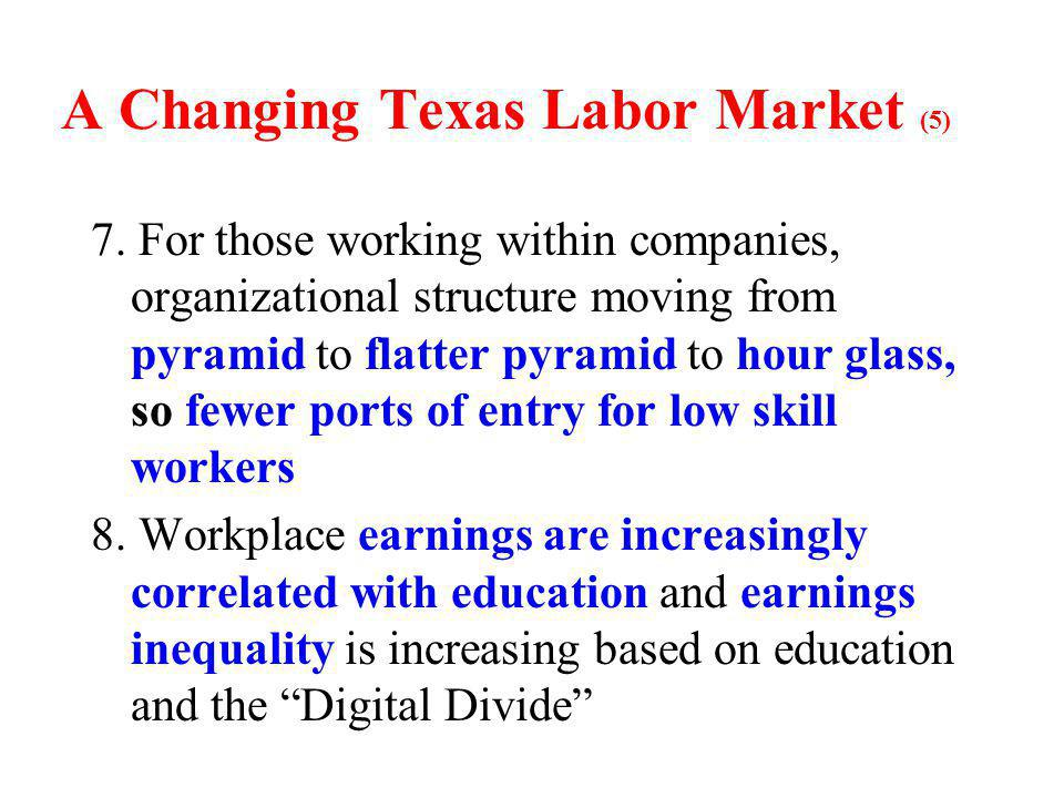 A Changing Texas Labor Market (5) 7.