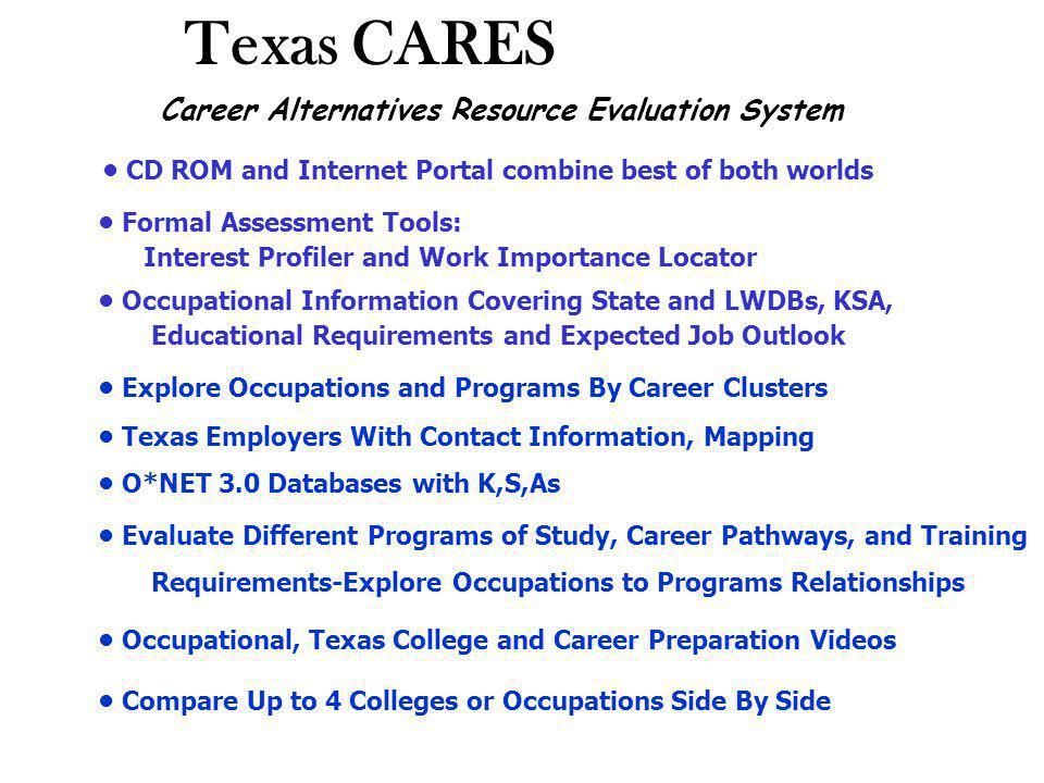 Career Alternatives Resource Evaluation System Evaluate Different Programs of Study, Career Pathways, and Training Requirements-Explore Occupations to Programs Relationships Compare Up to 4 Colleges or Occupations Side By Side Occupational, Texas College and Career Preparation Videos Explore Occupations and Programs By Career Clusters Texas Employers With Contact Information, Mapping O*NET 3.0 Databases with K,S,As Texas CARES Formal Assessment Tools: Interest Profiler and Work Importance Locator Occupational Information Covering State and LWDBs, KSA, Educational Requirements and Expected Job Outlook CD ROM and Internet Portal combine best of both worlds