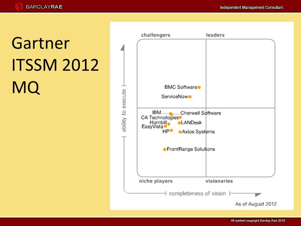 Gartner ITSSM 2012 MQ