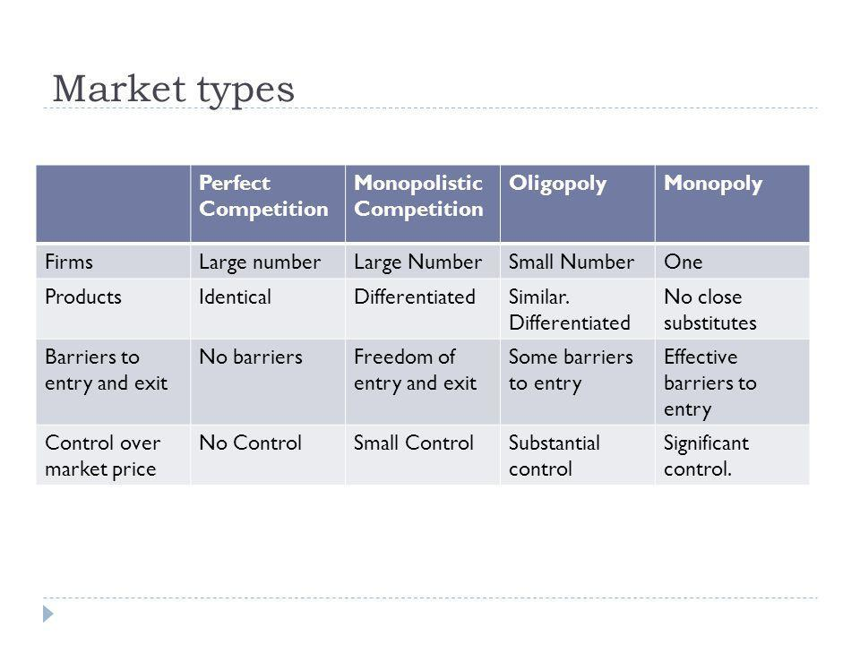 Market types Perfect Competition Monopolistic Competition OligopolyMonopoly FirmsLarge numberLarge NumberSmall NumberOne ProductsIdenticalDifferentiatedSimilar.