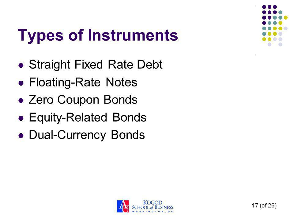 17 (of 26) Types of Instruments Straight Fixed Rate Debt Floating-Rate Notes Zero Coupon Bonds Equity-Related Bonds Dual-Currency Bonds