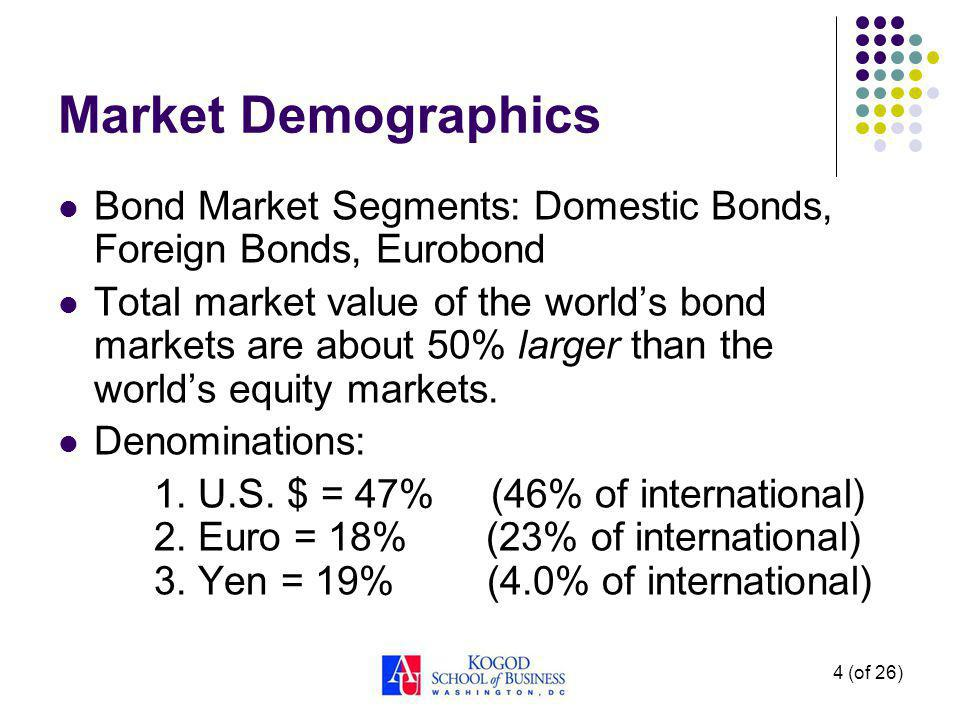 4 (of 26) Market Demographics Bond Market Segments: Domestic Bonds, Foreign Bonds, Eurobond Total market value of the worlds bond markets are about 50% larger than the worlds equity markets.