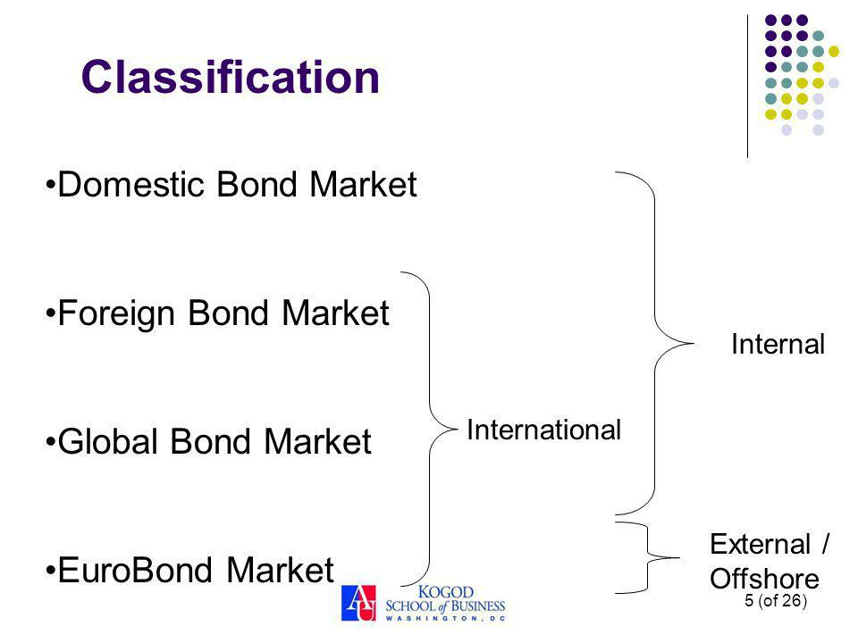 5 (of 26) Domestic Bond Market Foreign Bond Market Global Bond Market EuroBond Market International Internal External / Offshore Classification
