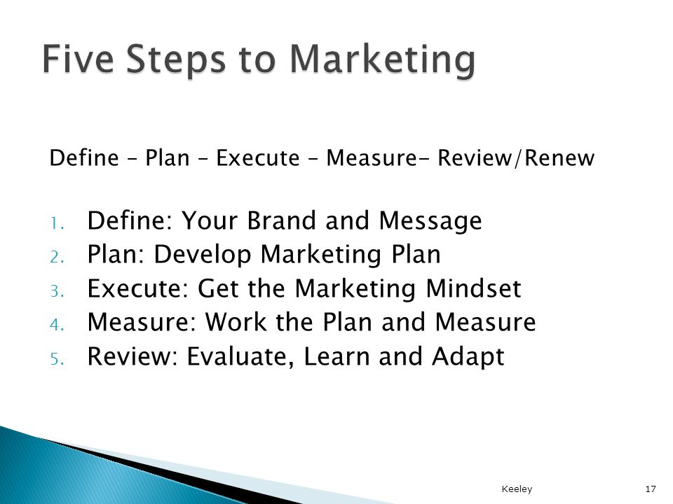 Define – Plan – Execute – Measure- Review/Renew 1.
