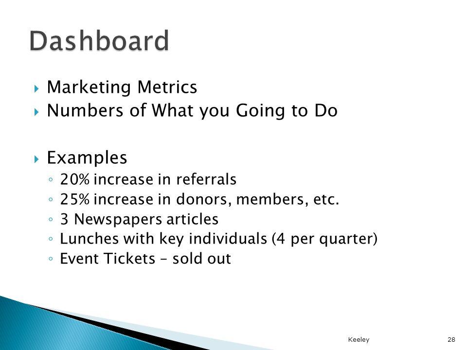 Marketing Metrics Numbers of What you Going to Do Examples 20% increase in referrals 25% increase in donors, members, etc.