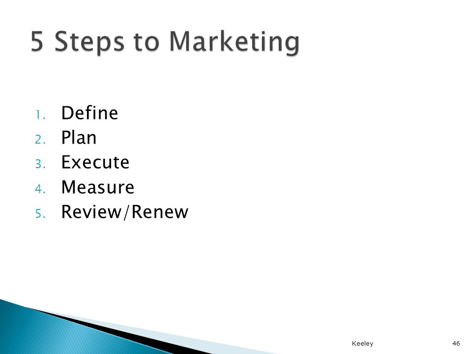 1. Define 2. Plan 3. Execute 4. Measure 5. Review/Renew Keeley46