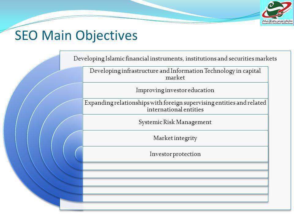 SEO Organization Chart Board of Directors President Dept.