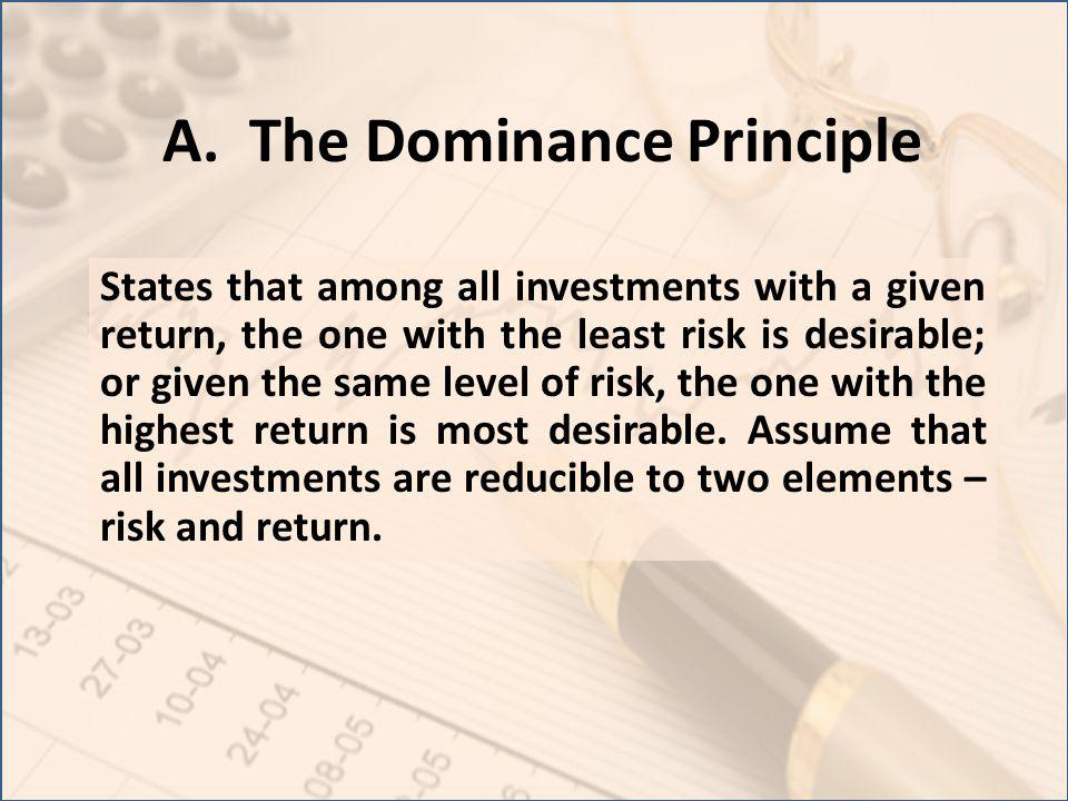 A. The Dominance Principle States that among all investments with a given return, the one with the least risk is desirable; or given the same level of