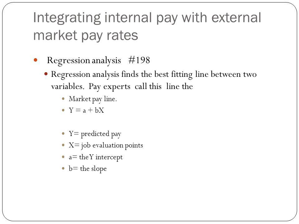 Integrating internal pay with external market pay rates Regression analysis #198 Regression analysis finds the best fitting line between two variables