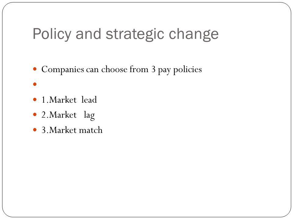 Policy and strategic change Companies can choose from 3 pay policies 1.Market lead 2.Market lag 3.Market match