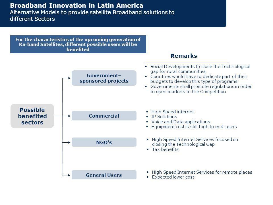 Broadband Innovation in Latin America Alternative Models to provide satellite Broadband solutions to different Sectors Social Developments to close the Technological gap for rural communities Countries would have to dedicate part of their budgets to develop this type of programs Governments shall promote regulations in order to open markets to the Competition High Speed internet IP Solutions Voice and Data applications Equipment cost is still high to end-users High Speed Internet Services focused on closing the Technological Gap Tax benefits Remarks Possible benefited sectors Commercial Government– sponsored projects NGOs High Speed Internet Services for remote places Expected lower cost General Users For the characteristics of the upcoming generation of Ka-band Satellites, different possible users will be benefited