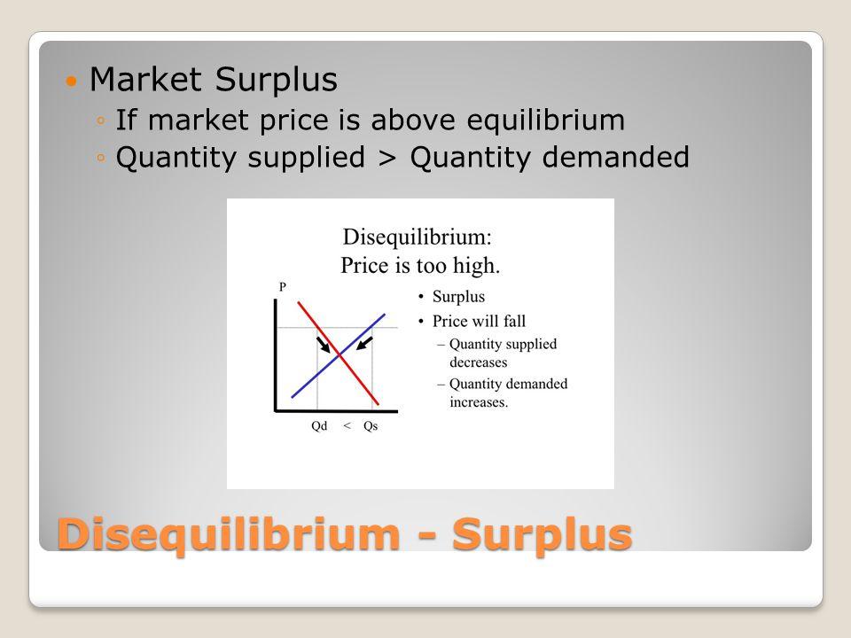 Disequilibrium - Surplus Market Surplus If market price is above equilibrium Quantity supplied > Quantity demanded