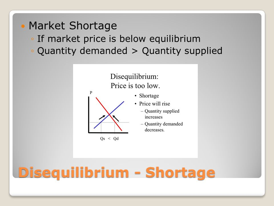 Demand Decrease Less quantity demanded at every price Surplus at current price that causes pressure for price to decrease