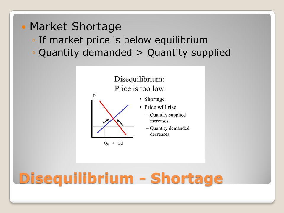 Disequilibrium - Shortage Market Shortage If market price is below equilibrium Quantity demanded > Quantity supplied