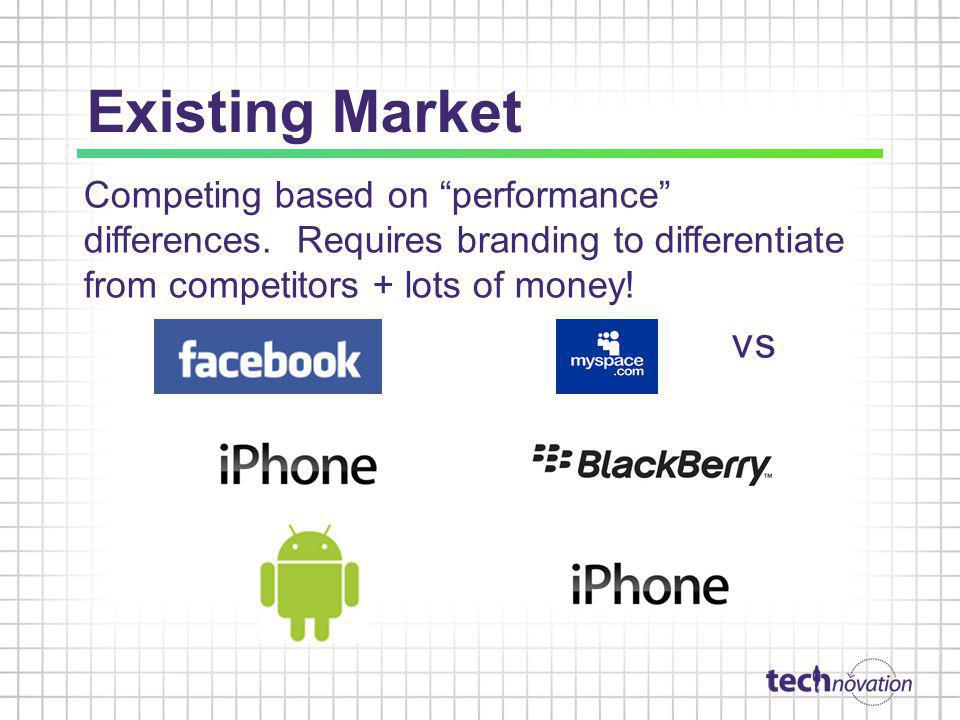 Existing Market Competing based on performance differences.