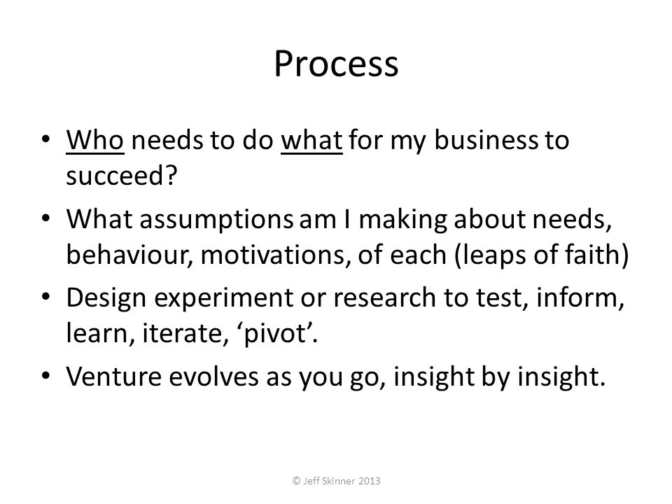 Process Who needs to do what for my business to succeed.