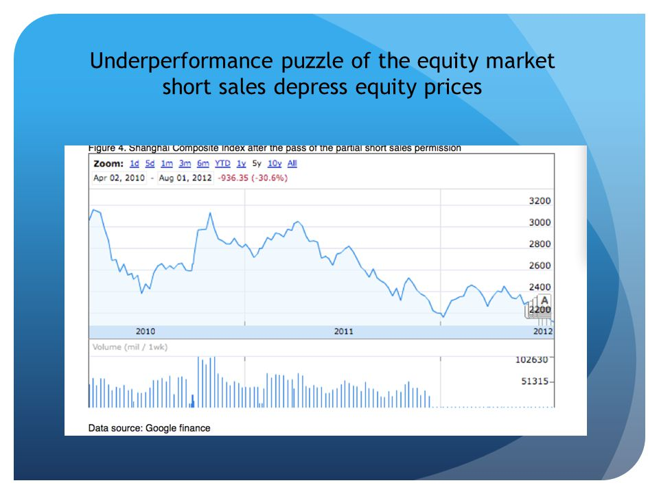 Underperformance puzzle of the equity market short sales depress equity prices
