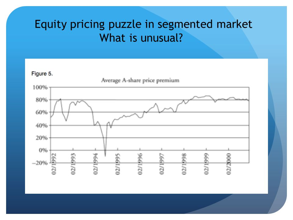 Equity pricing puzzle in segmented market What is unusual