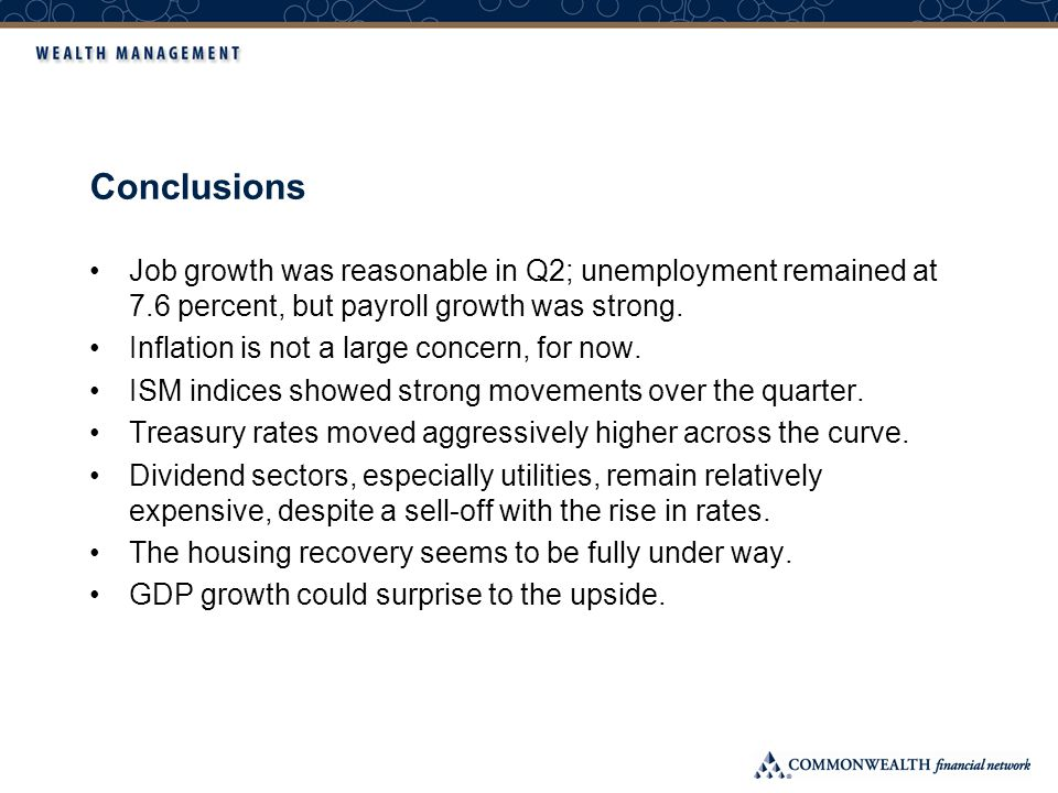 Conclusions Job growth was reasonable in Q2; unemployment remained at 7.6 percent, but payroll growth was strong.