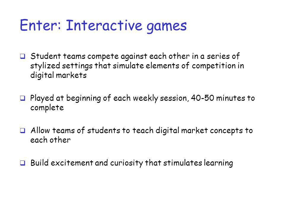 Enter: Interactive games Student teams compete against each other in a series of stylized settings that simulate elements of competition in digital markets Played at beginning of each weekly session, 40-50 minutes to complete Allow teams of students to teach digital market concepts to each other Build excitement and curiosity that stimulates learning