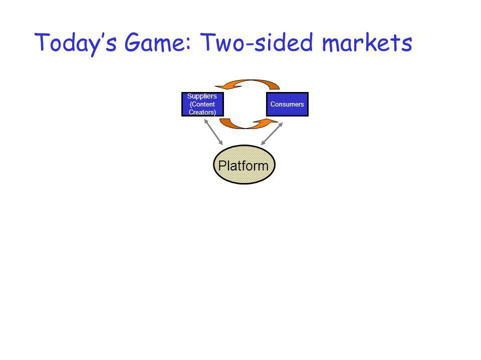 Todays Game: Two-sided markets Consumers Suppliers (Content Creators) Platform