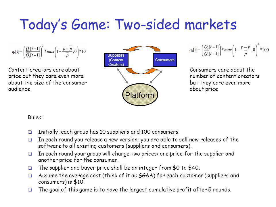 Content creators care about price but they care even more about the size of the consumer audience Todays Game: Two-sided markets Consumers care about