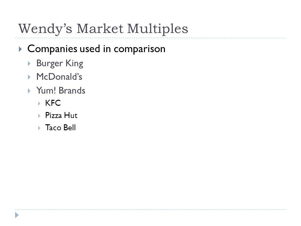 Wendys Market Multiples Companies used in comparison Burger King McDonalds Yum! Brands KFC Pizza Hut Taco Bell
