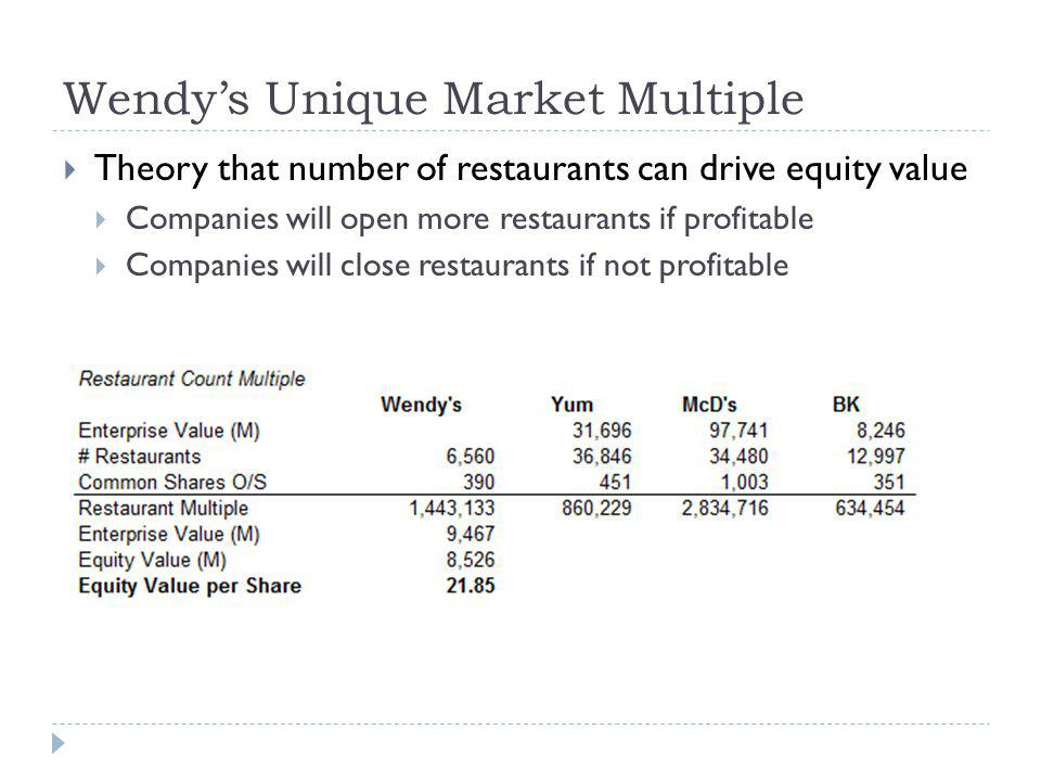 Wendys Unique Market Multiple Theory that number of restaurants can drive equity value Companies will open more restaurants if profitable Companies will close restaurants if not profitable