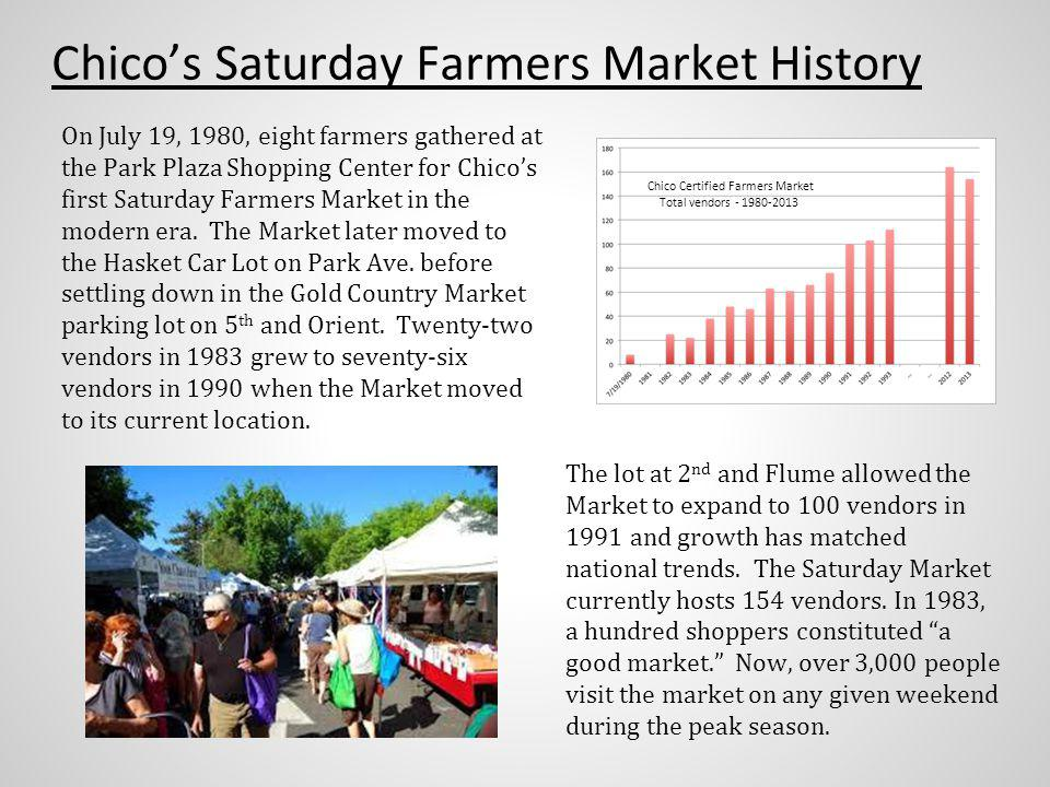 On July 19, 1980, eight farmers gathered at the Park Plaza Shopping Center for Chicos first Saturday Farmers Market in the modern era.