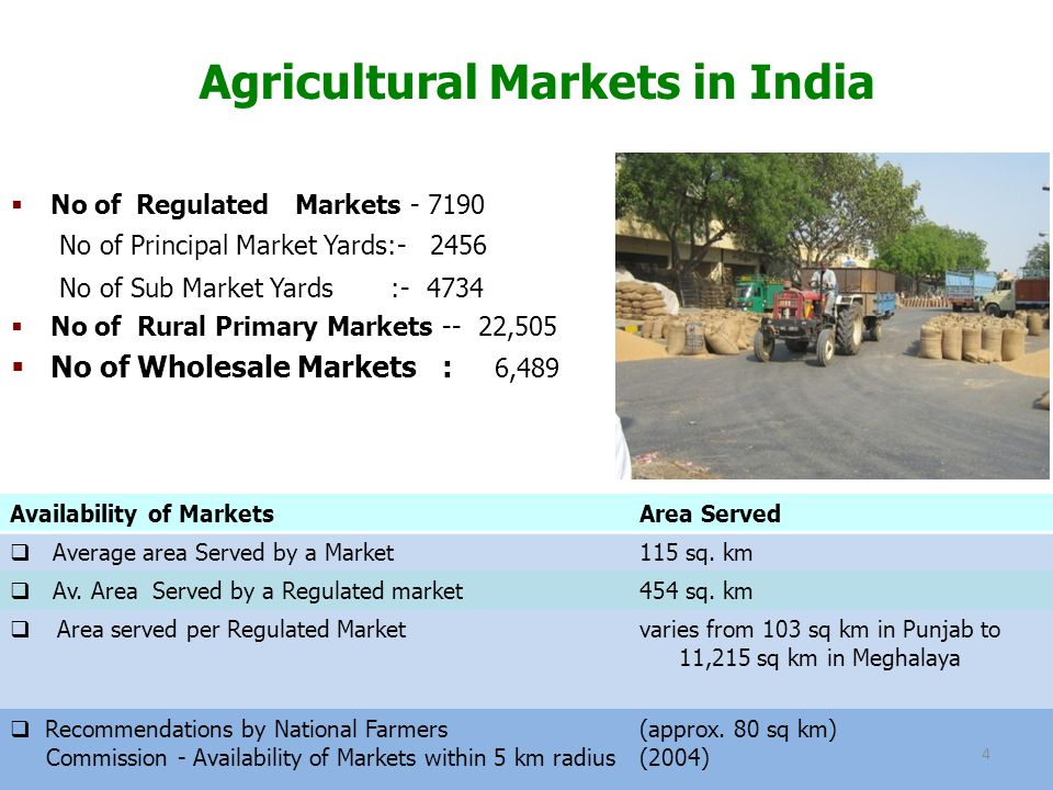 Agricultural Markets in India No of Regulated Markets - 7190 No of Principal Market Yards:- 2456 No of Sub Market Yards :- 4734 No of Rural Primary Markets -- 22,505 No of Wholesale Markets : 6,489 - Availability of MarketsArea Served Average area Served by a Market115 sq.
