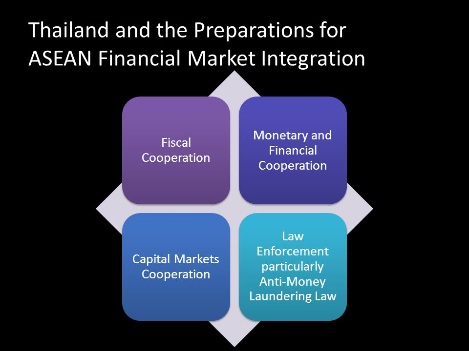 Thailand and the Preparations for ASEAN Financial Market Integration Fiscal Cooperation Monetary and Financial Cooperation Capital Markets Cooperation