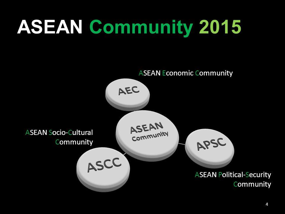 ASEAN Community 2015 ASEAN Economic Community ASEAN Socio-Cultural Community ASEAN Political-Security Community 4