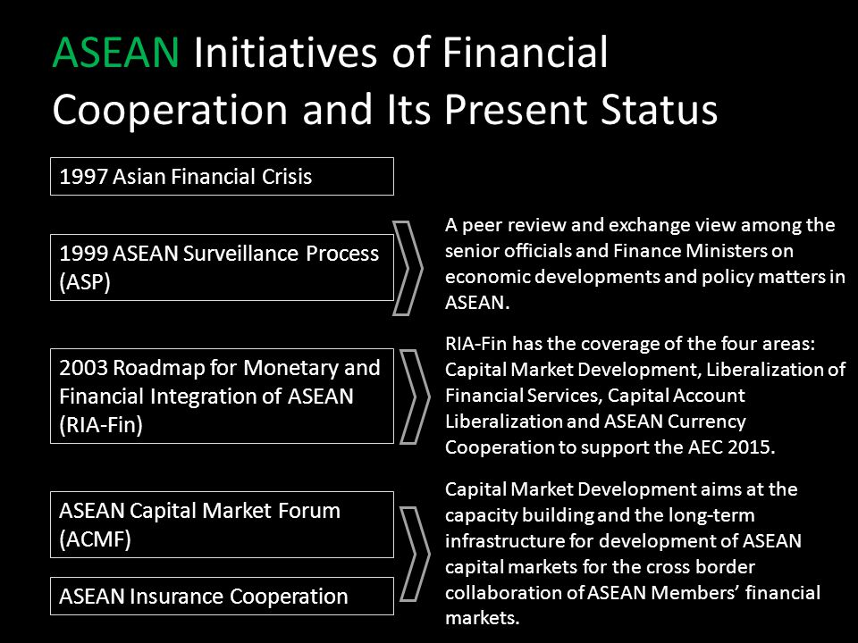 ASEAN Plus Three Initiatives of Financial Cooperation and Its Present Status 1997 Asian Financial Crisis The Economic Review and Policy Dialogue (ERPD) IMFs stabilization programmeand its conditionality was too costly and ASEAN plus three countries were aware to be more self- financing in case of the financial crisis.