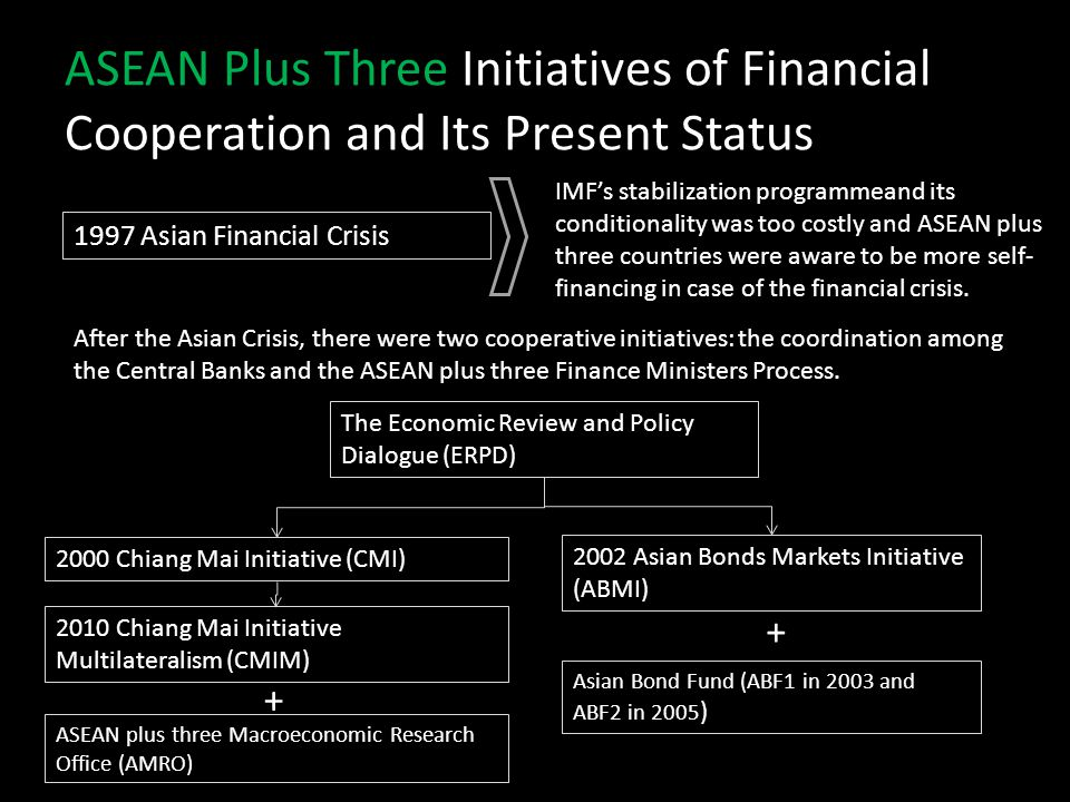 ASEAN Plus Three Initiatives of Financial Cooperation and Its Present Status 1997 Asian Financial Crisis The Economic Review and Policy Dialogue (ERPD