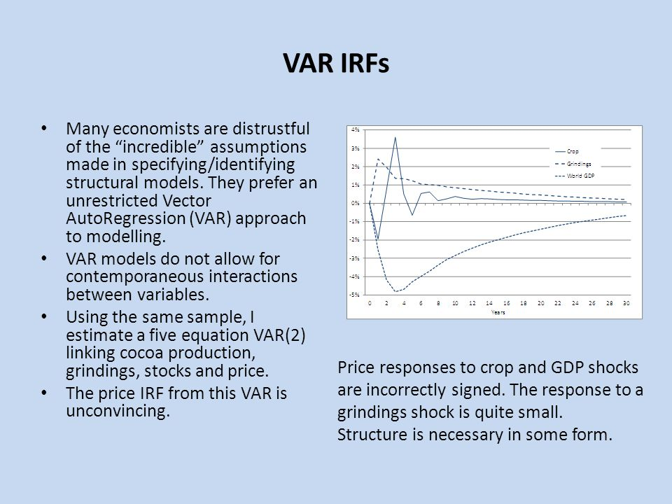 VAR IRFs Many economists are distrustful of the incredible assumptions made in specifying/identifying structural models. They prefer an unrestricted V