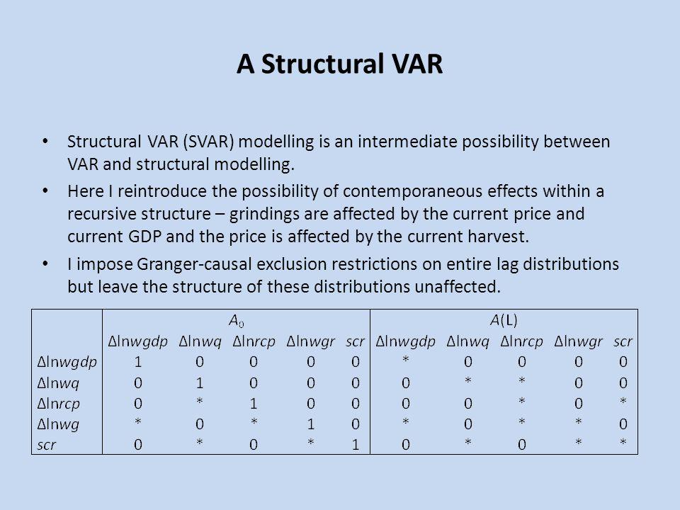 A Structural VAR Structural VAR (SVAR) modelling is an intermediate possibility between VAR and structural modelling. Here I reintroduce the possibili