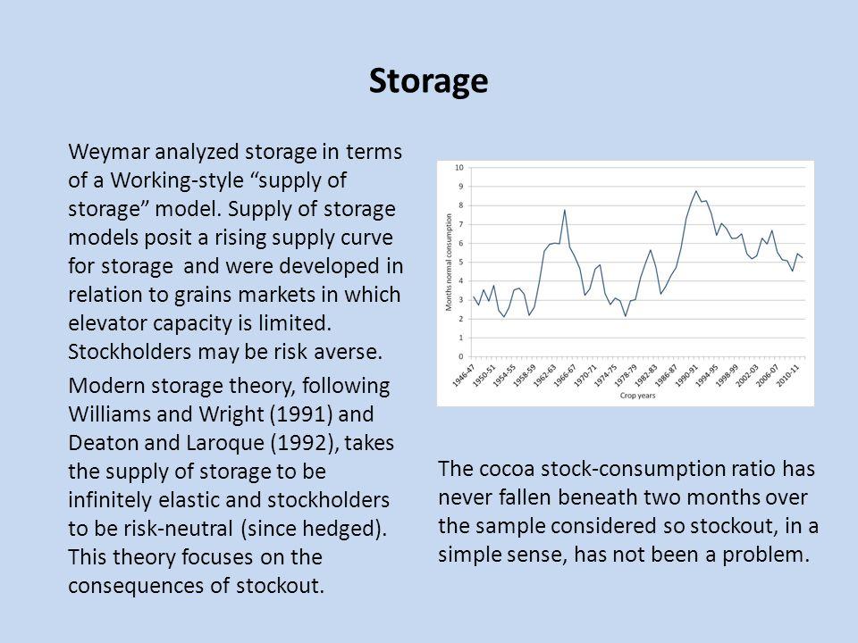 Storage Weymar analyzed storage in terms of a Working-style supply of storage model. Supply of storage models posit a rising supply curve for storage