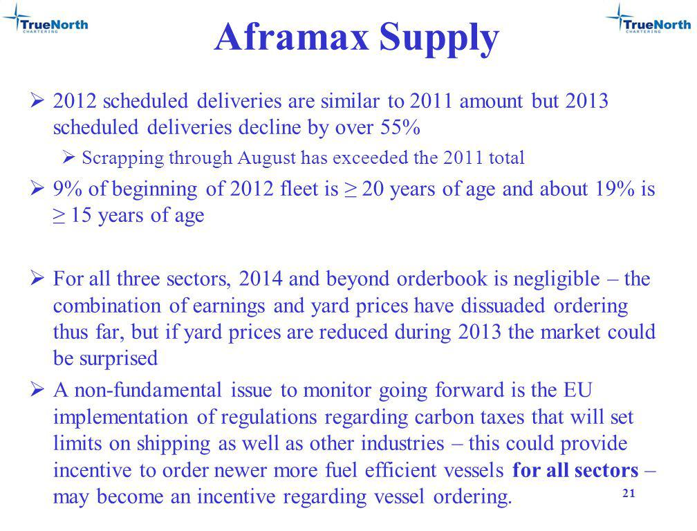 Aframax Supply 2012 scheduled deliveries are similar to 2011 amount but 2013 scheduled deliveries decline by over 55% Scrapping through August has exceeded the 2011 total 9% of beginning of 2012 fleet is 20 years of age and about 19% is 15 years of age For all three sectors, 2014 and beyond orderbook is negligible – the combination of earnings and yard prices have dissuaded ordering thus far, but if yard prices are reduced during 2013 the market could be surprised A non-fundamental issue to monitor going forward is the EU implementation of regulations regarding carbon taxes that will set limits on shipping as well as other industries – this could provide incentive to order newer more fuel efficient vessels for all sectors – may become an incentive regarding vessel ordering.