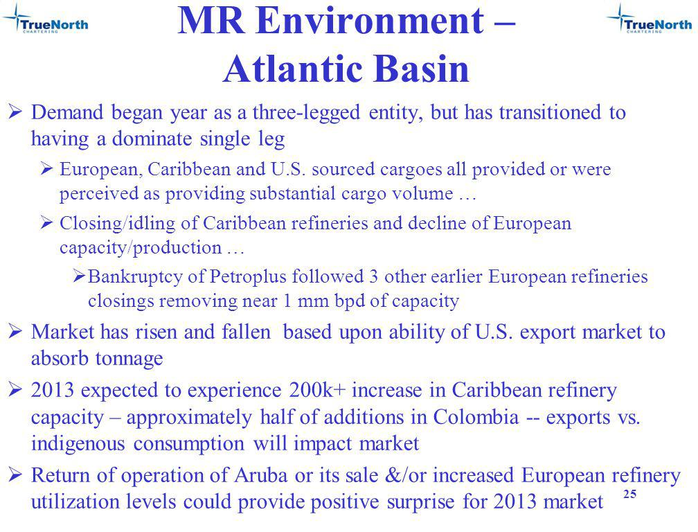 MR Environment – Atlantic Basin Demand began year as a three-legged entity, but has transitioned to having a dominate single leg European, Caribbean and U.S.