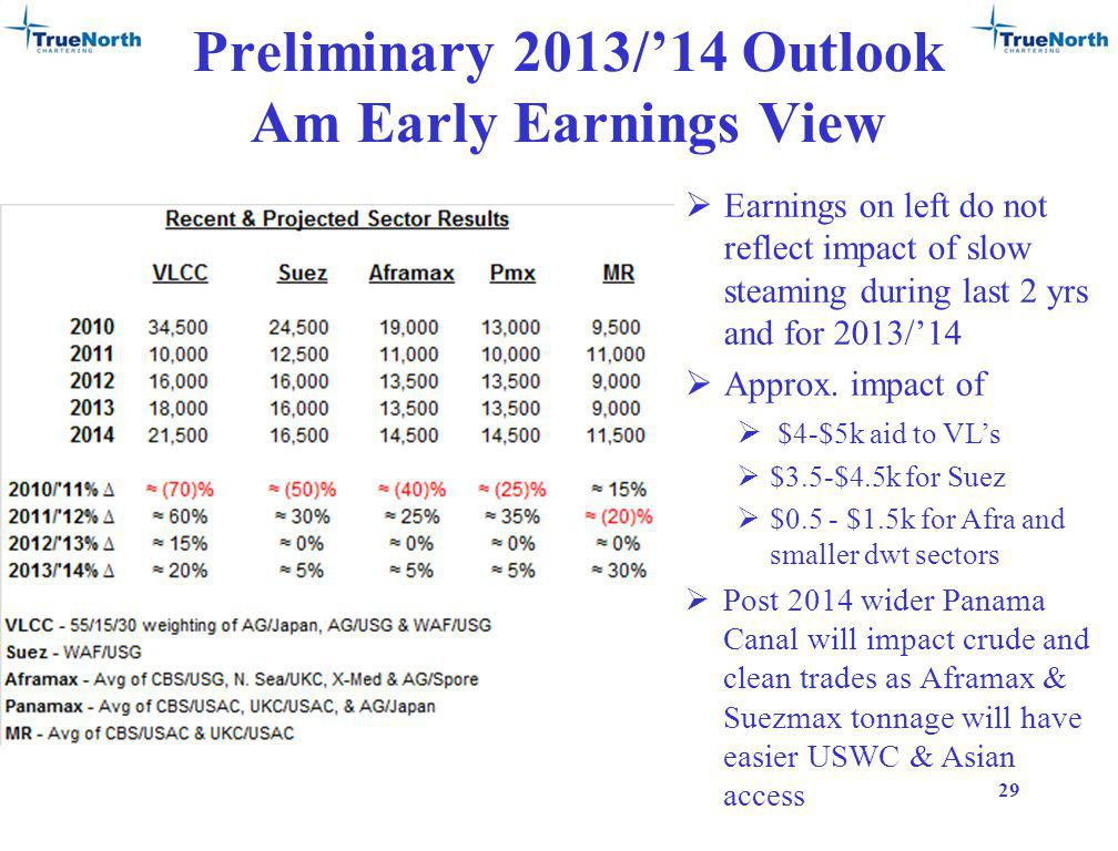 Preliminary 2013/14 Outlook Am Early Earnings View 29 Earnings on left do not reflect impact of slow steaming during last 2 yrs and for 2013/14 Approx.