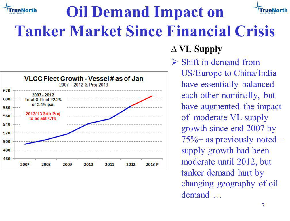 Oil Demand Impact on Tanker Market Since Financial Crisis VL Supply Shift in demand from US/Europe to China/India have essentially balanced each other nominally, but have augmented the impact of moderate VL supply growth since end 2007 by 75%+ as previously noted – supply growth had been moderate until 2012, but tanker demand hurt by changing geography of oil demand … 7