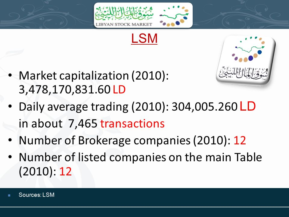 Market capitalization (2010): 3,478,170,831.60 LD Daily average trading (2010): 304,005.260 LD in about 7,465 transactions Number of Brokerage companies (2010): 12 Number of listed companies on the main Table (2010): 12 LSM Sources: LSM