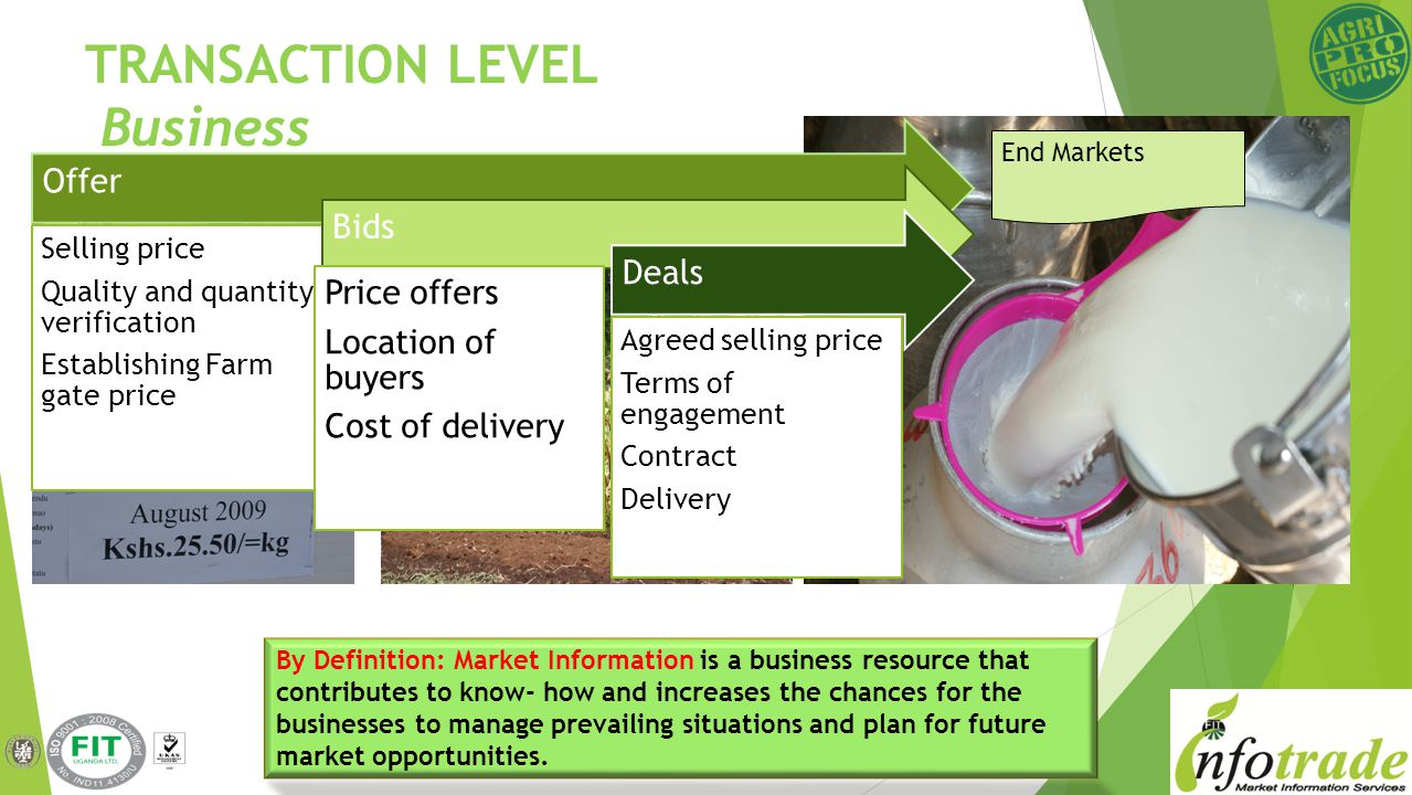 TRANSACTION LEVEL Business Offer Selling price Quality and quantity verification Establishing Farm gate price Bids Price offers Location of buyers Cost of delivery Deals Agreed selling price Terms of engagement Contract Delivery End Markets By Definition: Market Information is a business resource that contributes to know- how and increases the chances for the businesses to manage prevailing situations and plan for future market opportunities.