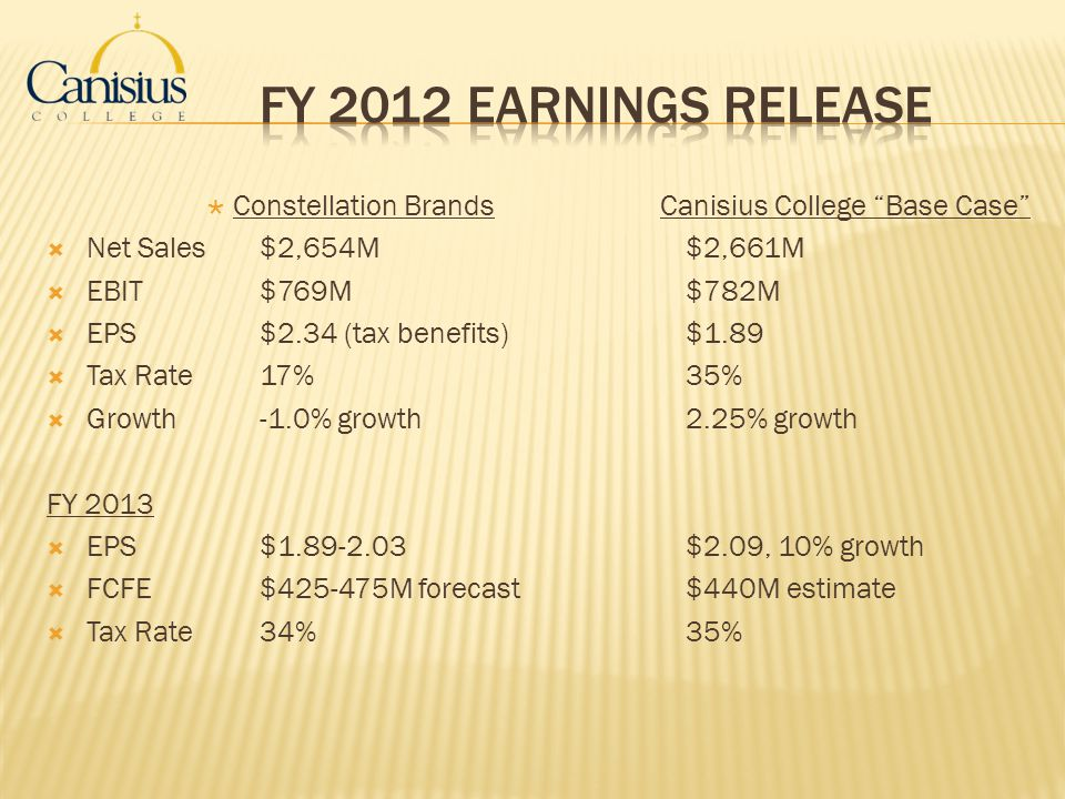 Constellation Brands Canisius College Base Case Net Sales$2,654M $2,661M EBIT$769M$782M EPS$2.34 (tax benefits)$1.89 Tax Rate17%35% Growth-1.0% growth