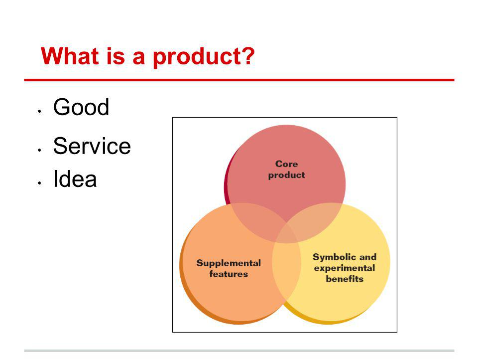 What is a product? Good Service Idea