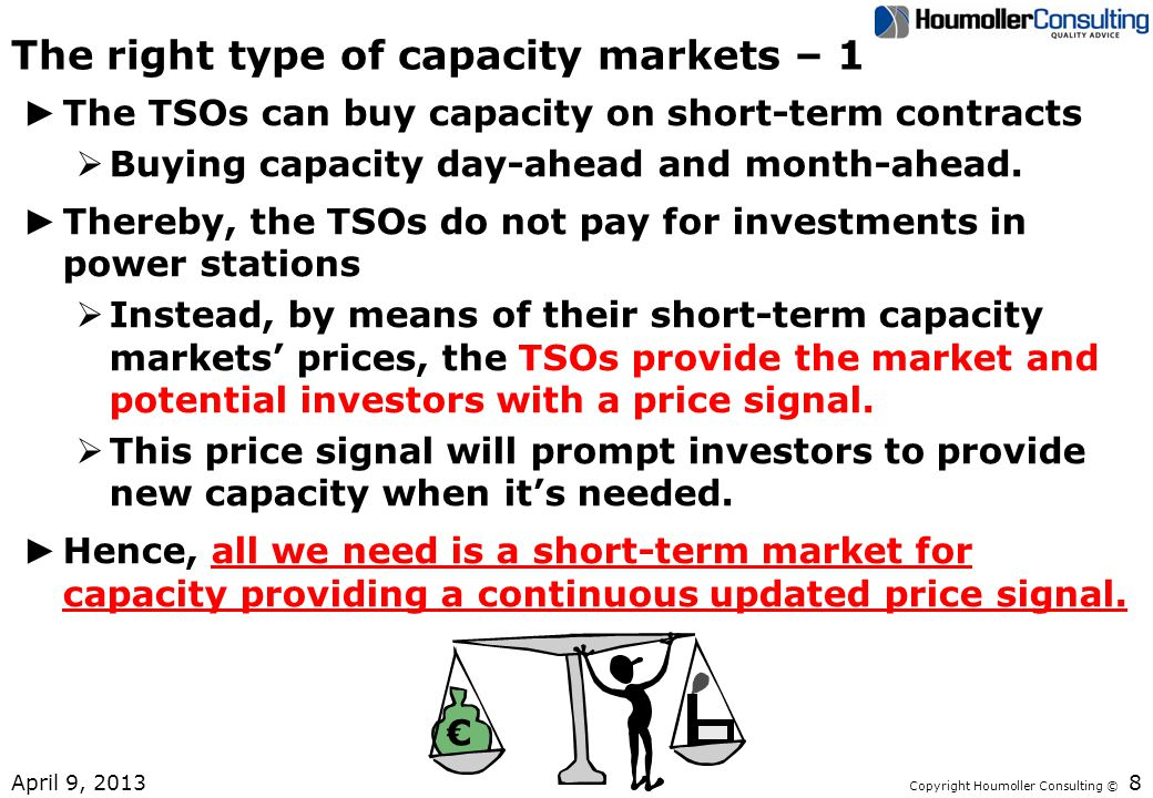 Copyright Houmoller Consulting © The right type of capacity markets – 1 The TSOs can buy capacity on short-term contracts Buying capacity day-ahead and month-ahead.