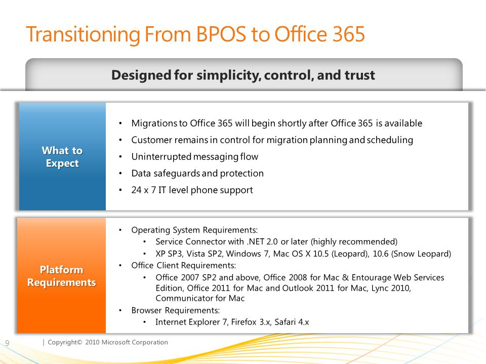 | Copyright© 2010 Microsoft Corporation Designed for simplicity, control, and trust Transitioning From BPOS to Office 365 9 Migrations to Office 365 w